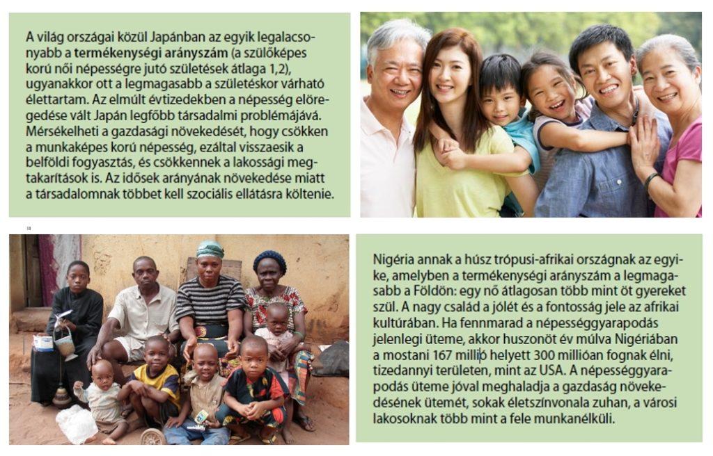 Egy japán és egy nigériai család (Forrás: Arday I. – Kőszegi M. – Sáriné – Ütőné: Földrajz 10. Kísérleti tankönyv. Oktatáskutató és Fejlesztő Intézet, Budapest, 2016. 234. p.)